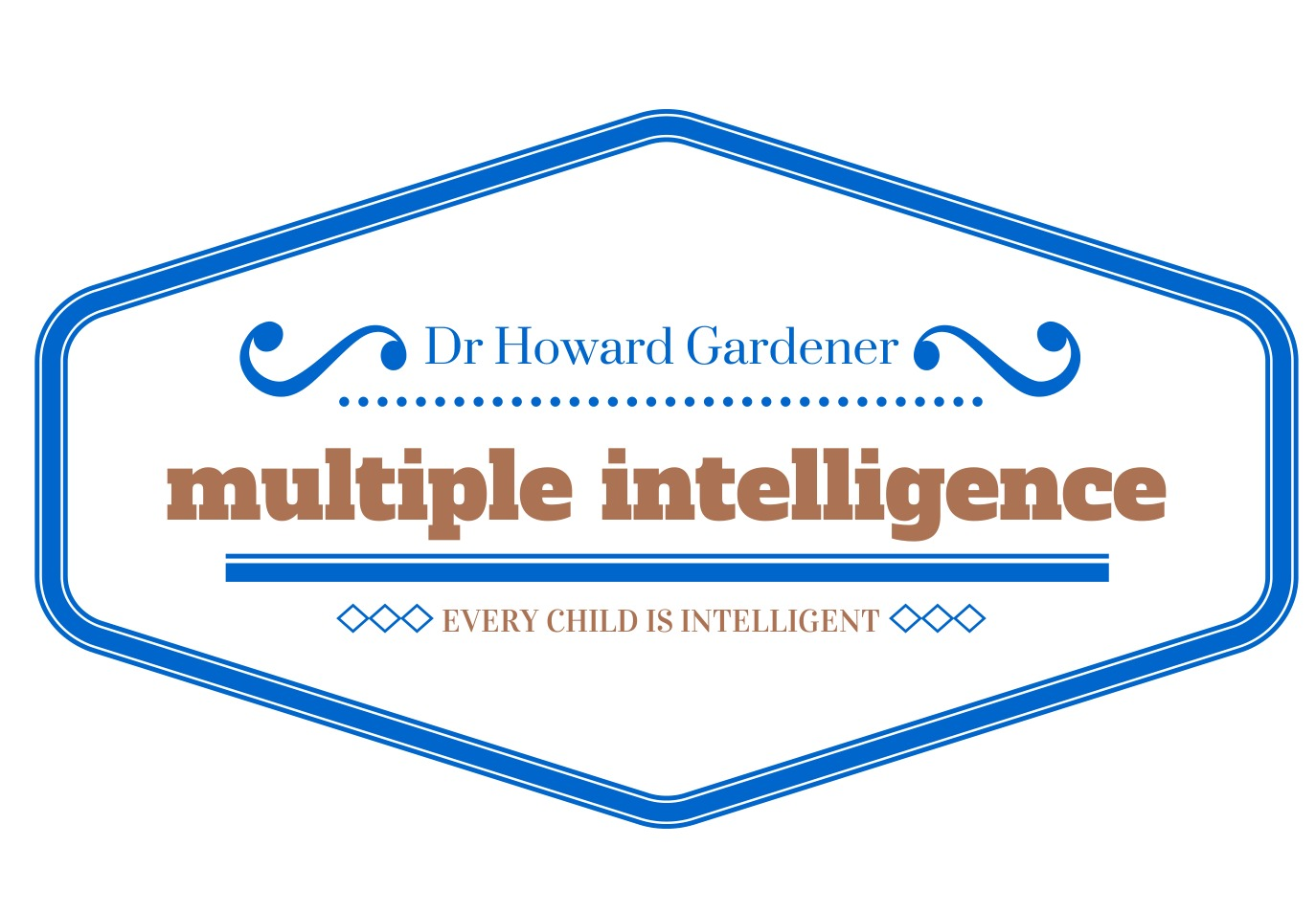 Multiple Intelligence - nurturing individual talents